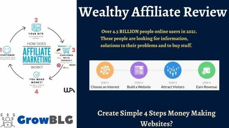 wealthy affiliate feature imagegg